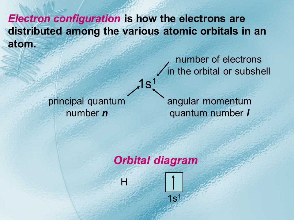 Electron configuration is how the electrons are distributed among the various atomic orbitals in an atom. 1s 1 principal quantum number n angular mome