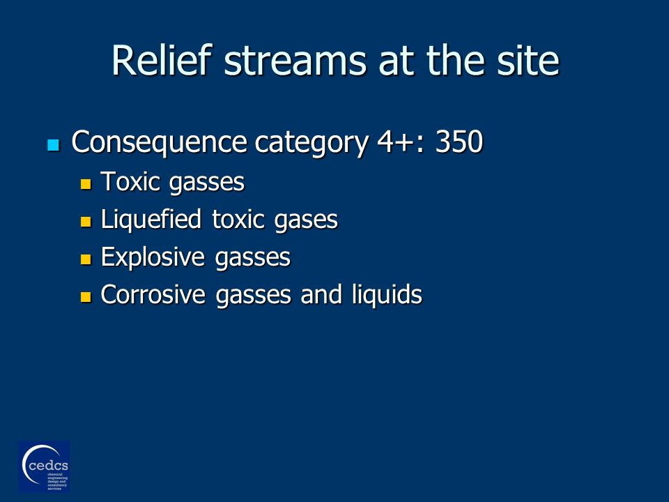 Relief streams at the site Consequence category 4+: 350 Consequence category 4+: 350 Toxic gasses Toxic gasses Liquefied toxic gases Liquefied toxic gases Explosive gasses Explosive gasses Corrosive gasses and liquids Corrosive gasses and liquids
