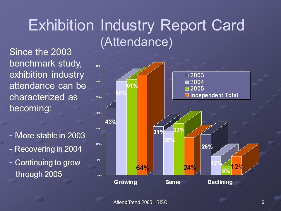 Attend Trend 2005 - SISO 27 Key Learnings