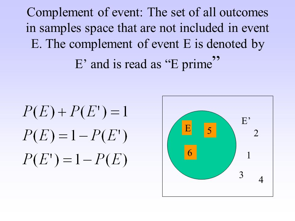 Complement of event: The set of all outcomes in samples space that are not included in event E.