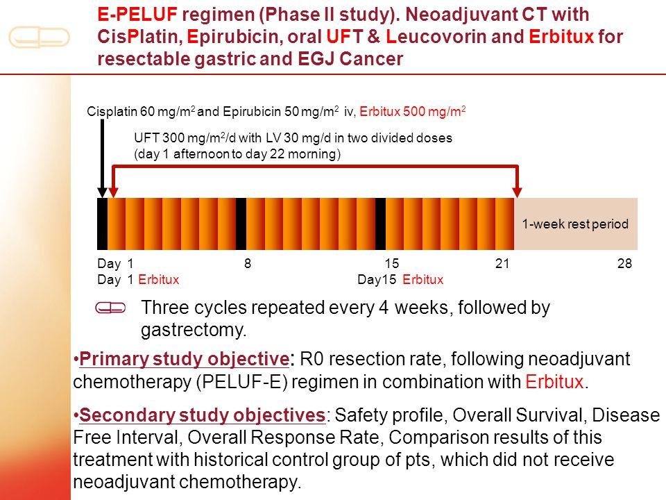 E-PELUF regimen (Phase II study). Neoadjuvant CT with CisPlatin, Epirubicin, oral UFT & Leucovorin and Erbitux for resectable gastric and EGJ Cancer D