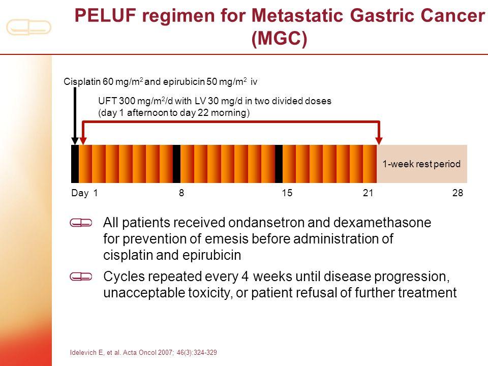 PELUF regimen for Metastatic Gastric Cancer (MGC) Day 1 8152128 1-week rest period Cisplatin 60 mg/m 2 and epirubicin 50 mg/m 2 iv UFT 300 mg/m 2 /d w