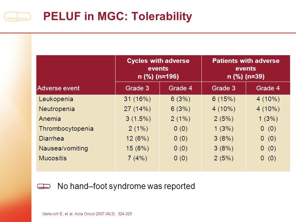 PELUF in MGC: Tolerability Adverse eventGrade 3Grade 4Grade 3Grade 4 Leukopenia Neutropenia Anemia Thrombocytopenia Diarrhea Nausea/vomiting Mucositis