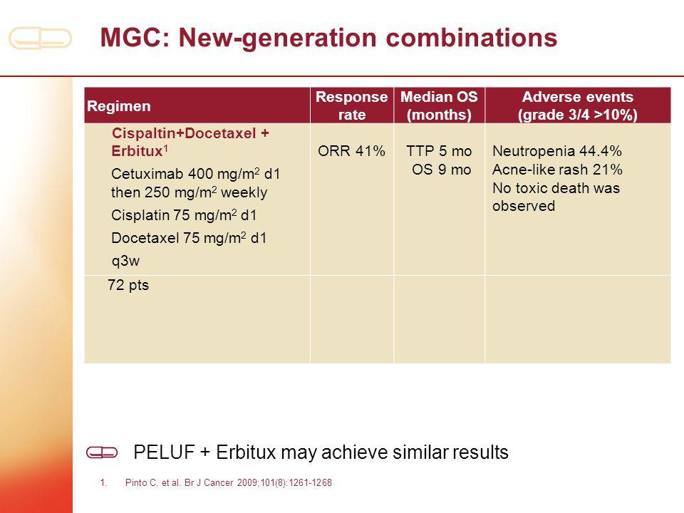 MGC: New-generation combinations Regimen Response rate Median OS (months) Adverse events (grade 3/4 >10%) Cispaltin+Docetaxel + Erbitux 1 Cetuximab 40
