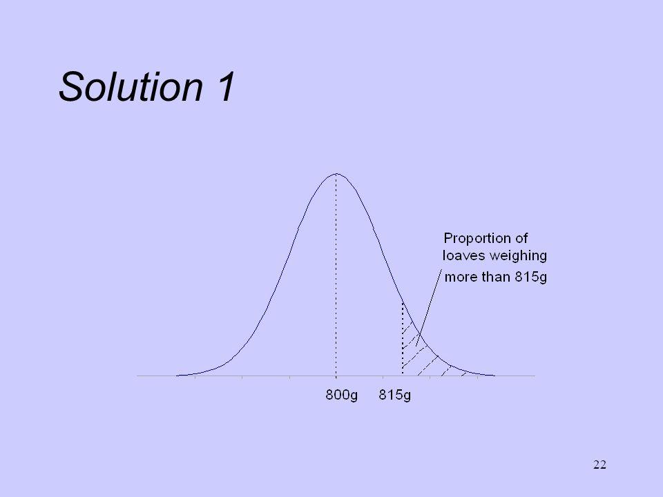 22 Solution 1