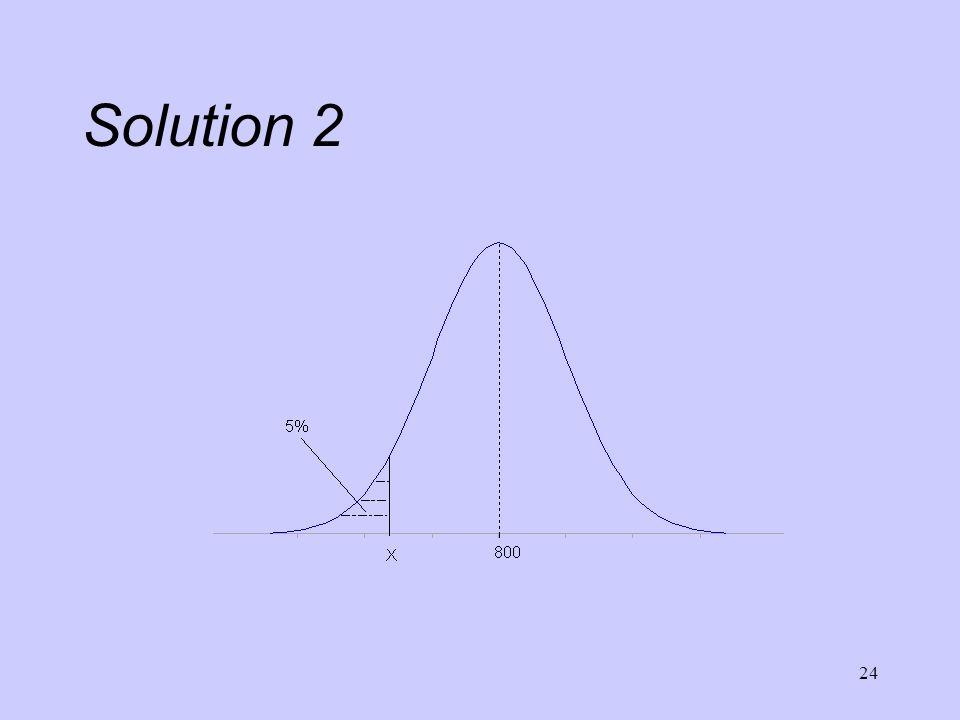 24 Solution 2
