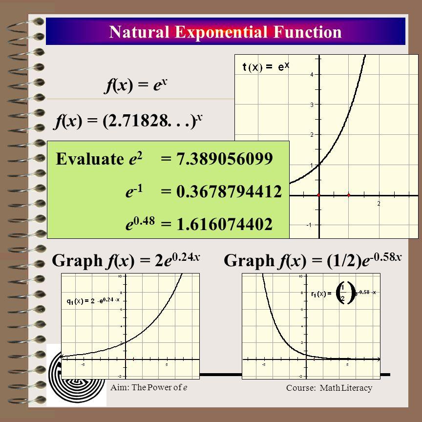 Aim: The Power of e Course: Math Literacy Natural Exponential Function f(x) = e x f(x) = (2.71828...) x Evaluate e 2 e -1 e 0.48 = 7.389056099 = 0.367