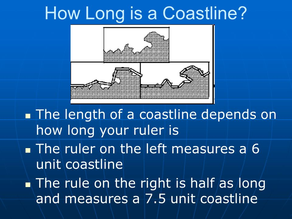 How Long is a Coastline.