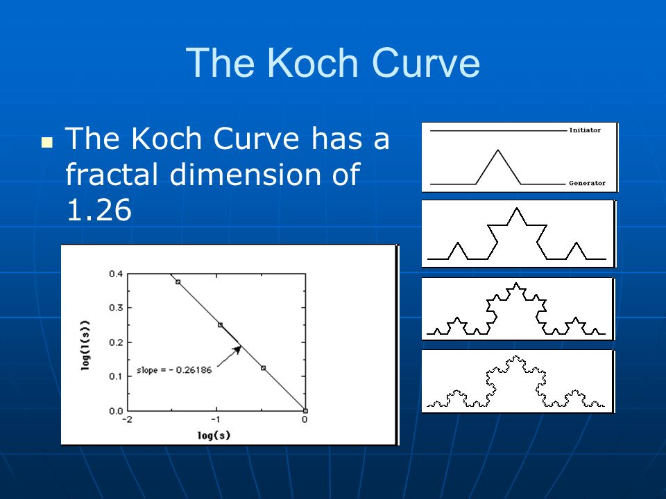The Koch Curve The Koch Curve has a fractal dimension of 1.26