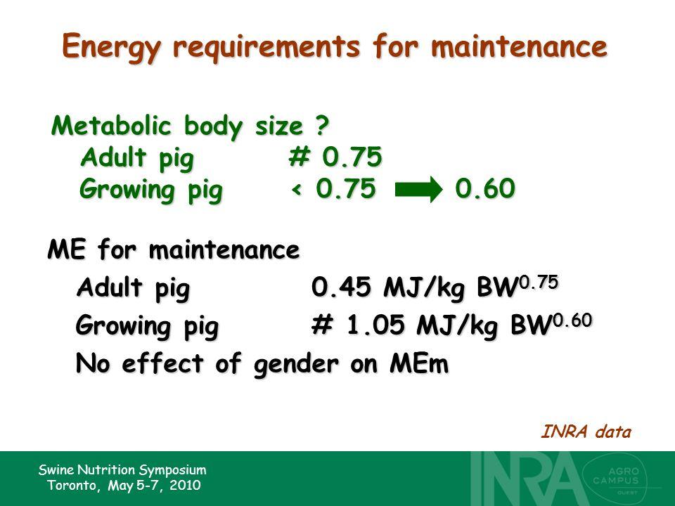 Swine Nutrition Symposium Toronto, May 5-7, 2010 Metabolic body size ? Adult pig# 0.75 Growing pig< 0.75 0.60 ME for maintenance Adult pig0.45 MJ/kg B