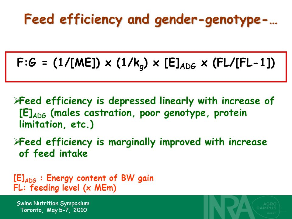 Swine Nutrition Symposium Toronto, May 5-7, 2010 Feed efficiency and gender-genotype-… F:G = (1/[ME]) x (1/k g ) x [E] ADG x (FL/[FL-1]) [E] ADG : Energy content of BW gain FL: feeding level (x MEm) Feed efficiency is depressed linearly with increase of [E] ADG (males castration, poor genotype, protein limitation, etc.) Feed efficiency is marginally improved with increase of feed intake