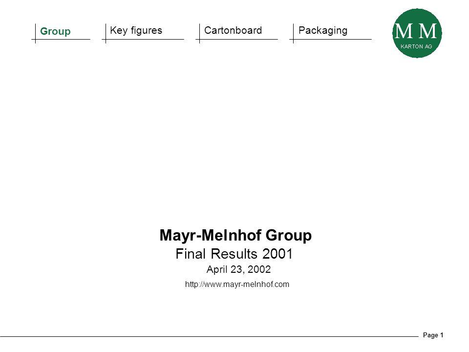 Page 1 Mayr-Melnhof Group Final Results 2001 April 23, 2002 http://www.mayr-melnhof.com Group Key figuresCartonboardPackaging