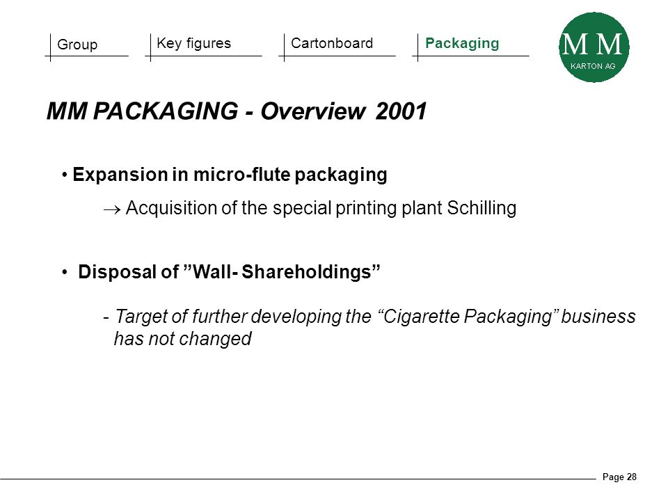 Page 28 MM PACKAGING - Overview 2001 Expansion in micro-flute packaging Acquisition of the special printing plant Schilling Disposal of Wall- Sharehol