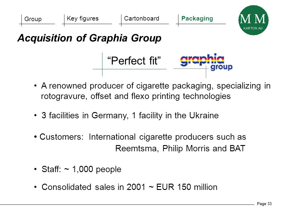 Page 33 A renowned producer of cigarette packaging, specializing in rotogravure, offset and flexo printing technologies 3 facilities in Germany, 1 fac