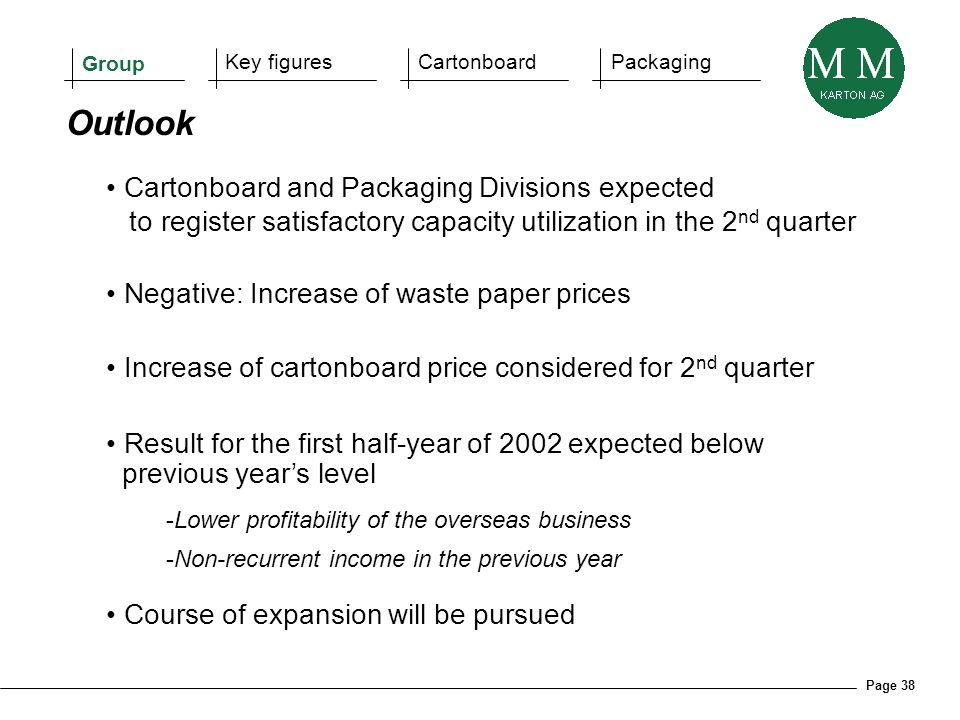 Page 38 Outlook Cartonboard and Packaging Divisions expected to register satisfactory capacity utilization in the 2 nd quarter Negative: Increase of w