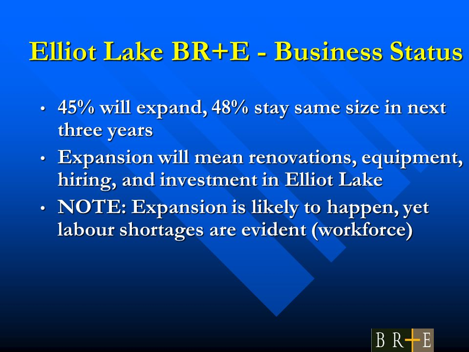 Elliot Lake BR+E - Business Status 45% will expand, 48% stay same size in next three years 45% will expand, 48% stay same size in next three years Expansion will mean renovations, equipment, hiring, and investment in Elliot Lake Expansion will mean renovations, equipment, hiring, and investment in Elliot Lake NOTE: Expansion is likely to happen, yet labour shortages are evident (workforce) NOTE: Expansion is likely to happen, yet labour shortages are evident (workforce)