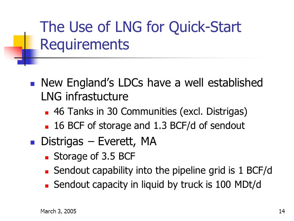 March 3, 200514 The Use of LNG for Quick-Start Requirements New Englands LDCs have a well established LNG infrastucture 46 Tanks in 30 Communities (excl.