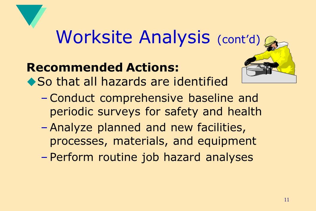 11 Worksite Analysis (contd) Recommended Actions: u So that all hazards are identified –Conduct comprehensive baseline and periodic surveys for safety and health –Analyze planned and new facilities, processes, materials, and equipment –Perform routine job hazard analyses