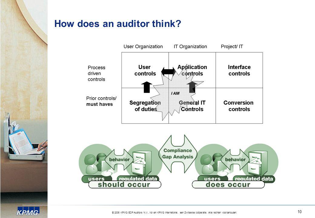 © 2006 KPMG EDP Auditors N.V., lid van KPMG International, een Zwitserse coöperatie.