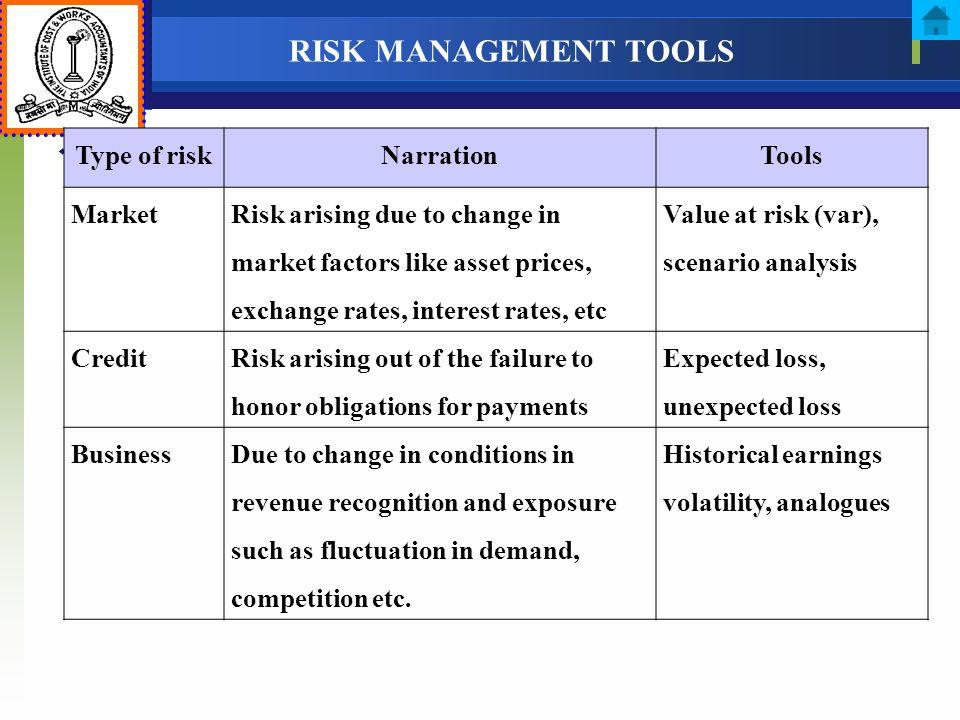 RISK MANAGEMENT TOOLS Type of riskNarrationTools Market Risk arising due to change in market factors like asset prices, exchange rates, interest rates