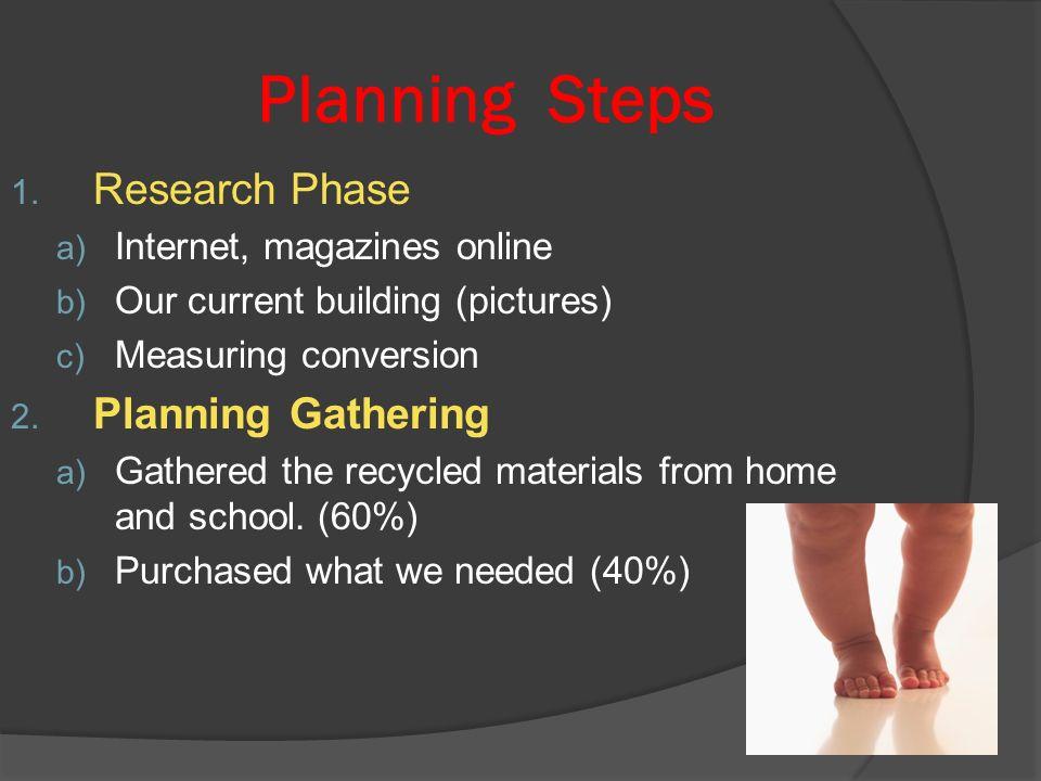 Planning Steps 1.