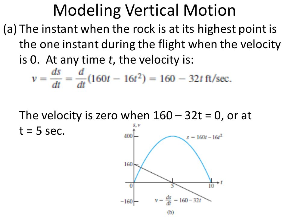 Modeling Vertical Motion (a)The instant when the rock is at its highest point is the one instant during the flight when the velocity is 0. At any time