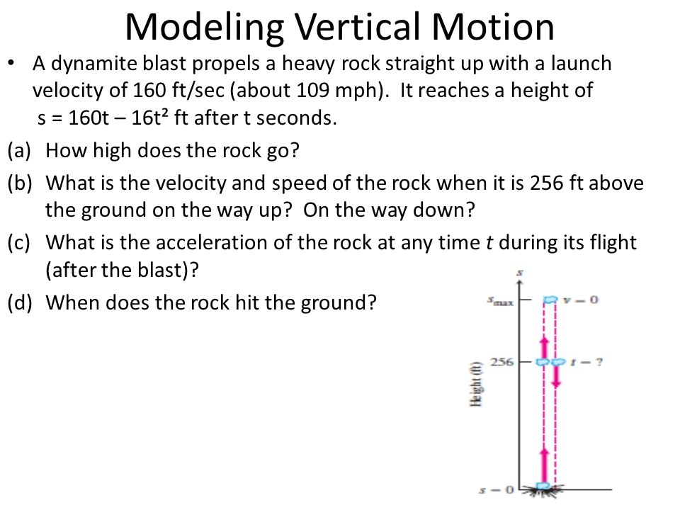 Modeling Vertical Motion A dynamite blast propels a heavy rock straight up with a launch velocity of 160 ft/sec (about 109 mph). It reaches a height o