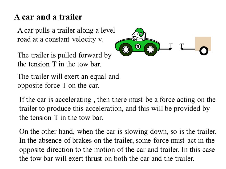 Example The diagram shows a car of mass m 1 pulling a trailer of mass m 2 along a level road.