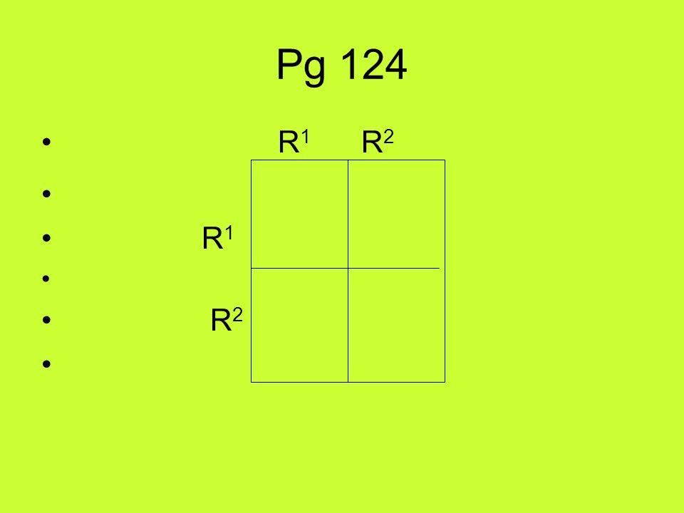 Pg 124 R 1 R 2 R 1 R 2