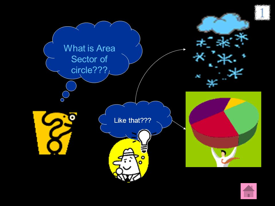 What is Area Sector of circle??? Like that???