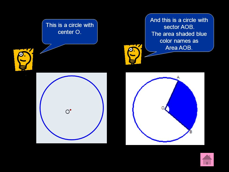 This is a circle with center O. And this is a circle with sector AOB. The area shaded blue color names as Area AOB. O