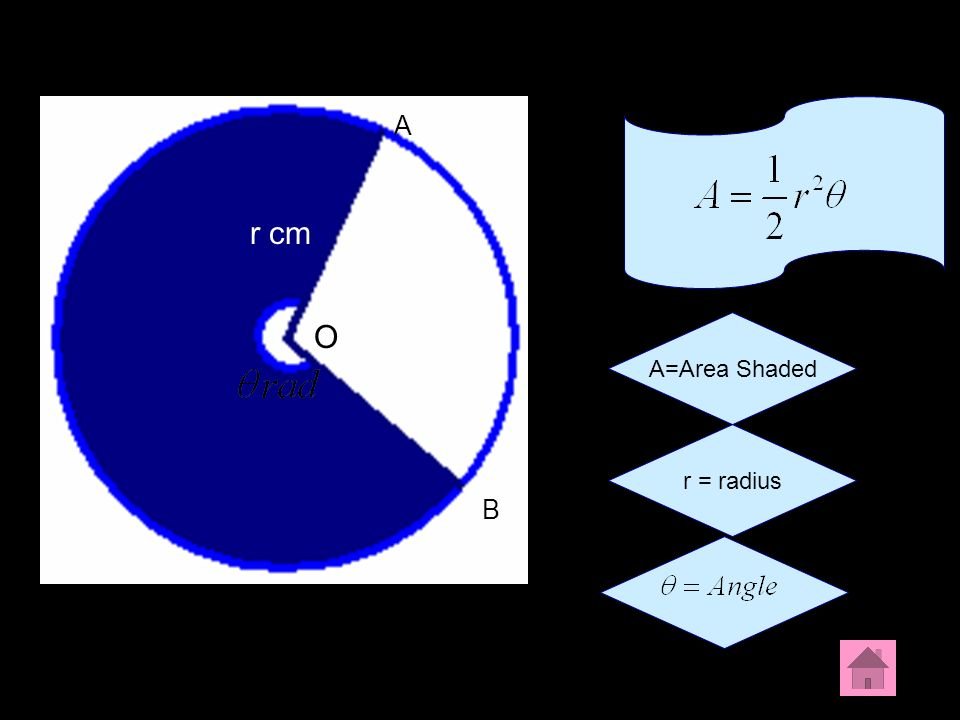r=4 cm 270 o O 1.Diagram below shows a circle with 4cm radius and angle 270 o, find the shaded area.