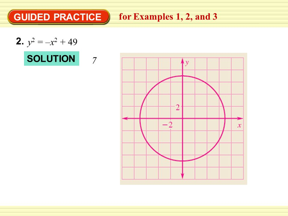 GUIDED PRACTICE for Examples 1, 2, and 3 2. y 2 = –x 2 + 49 SOLUTION 7