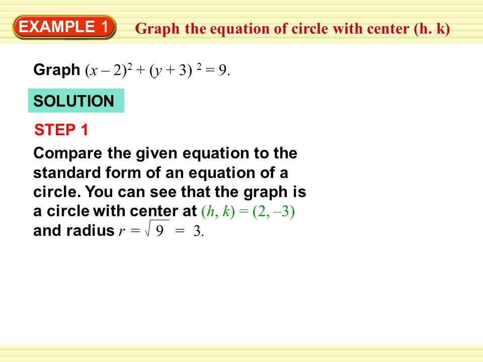 EXAMPLE 1 Graph the equation of circle with center (h. k) Graph (x – 2) 2 + (y + 3) 2 = 9. SOLUTION STEP 1 Compare the given equation to the standard