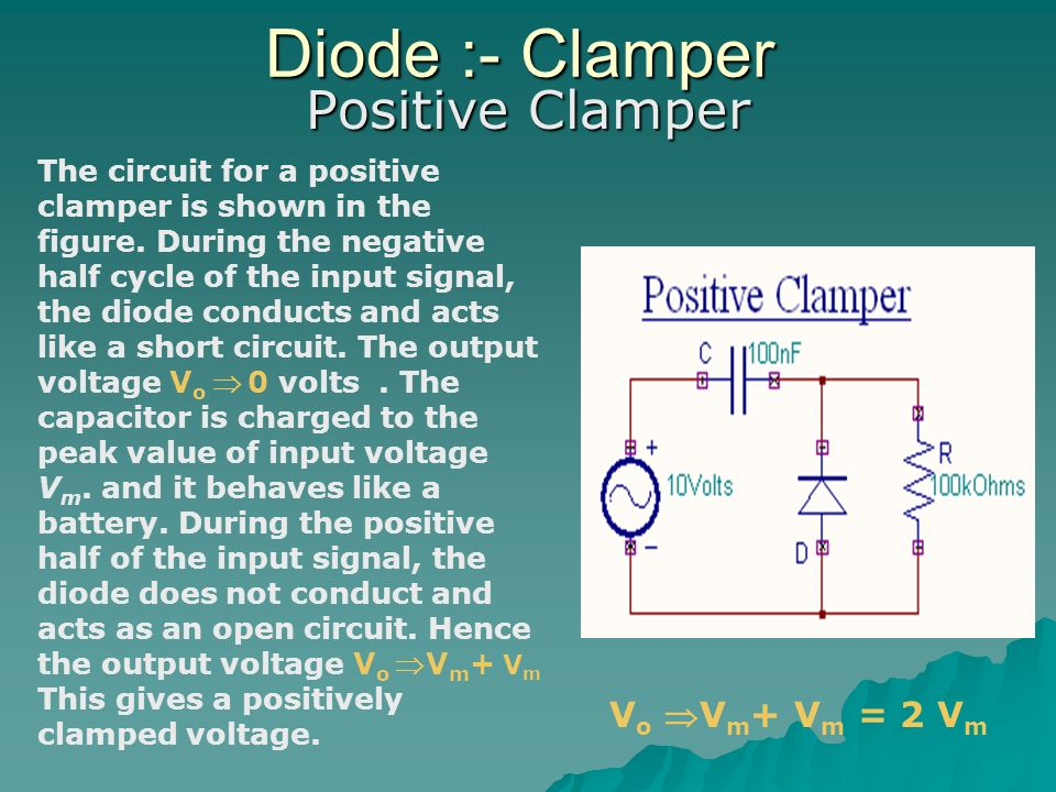 Diode :- Clamper Positive Clamper The circuit for a positive clamper is shown in the figure. During the negative half cycle of the input signal, the d