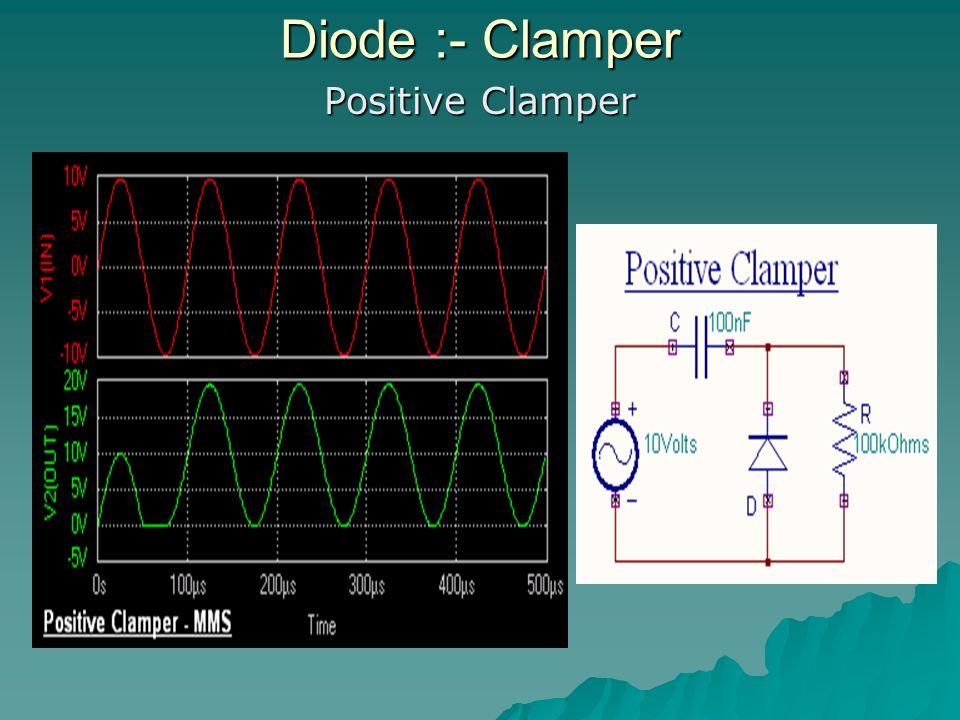 Diode :- Clamper Positive Clamper