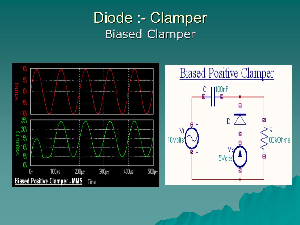 Diode :- Clamper Biased Clamper
