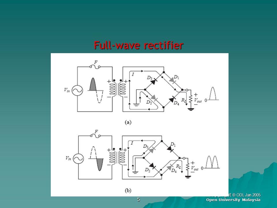 5 Copyright © ODL Jan 2005 Open University Malaysia Full-wave rectifier