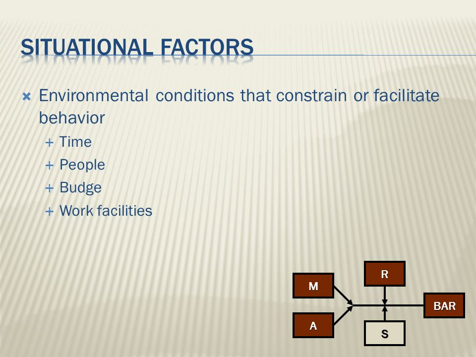 Environmental conditions that constrain or facilitate behavior Time People Budge Work facilities M S BAR A R