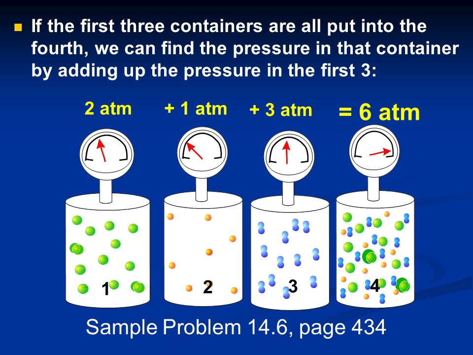 If the first three containers are all put into the fourth, we can find the pressure in that container by adding up the pressure in the first 3: 2 atm