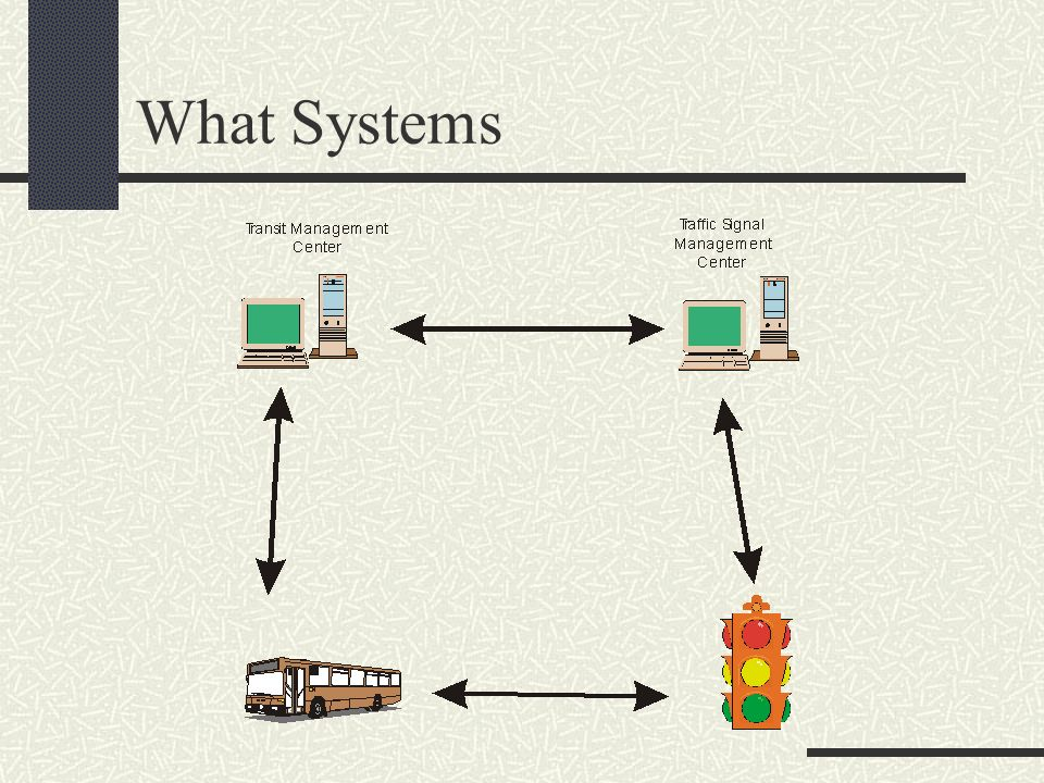 Scenario 2 Examples Montgomery County, MD AVL System communicates to a central traffic signal system Central system sends messages to the local controllers and adjusts timing accordingly