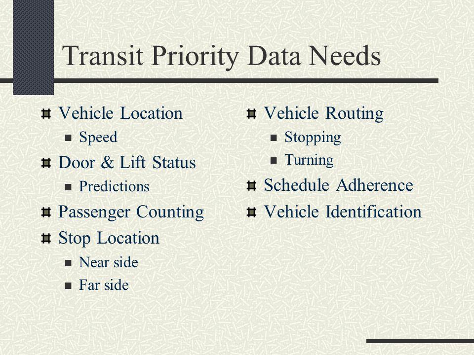 Transit Management Center Location Monitoring Schedule Information Desired Headway Ridership Monitoring Other