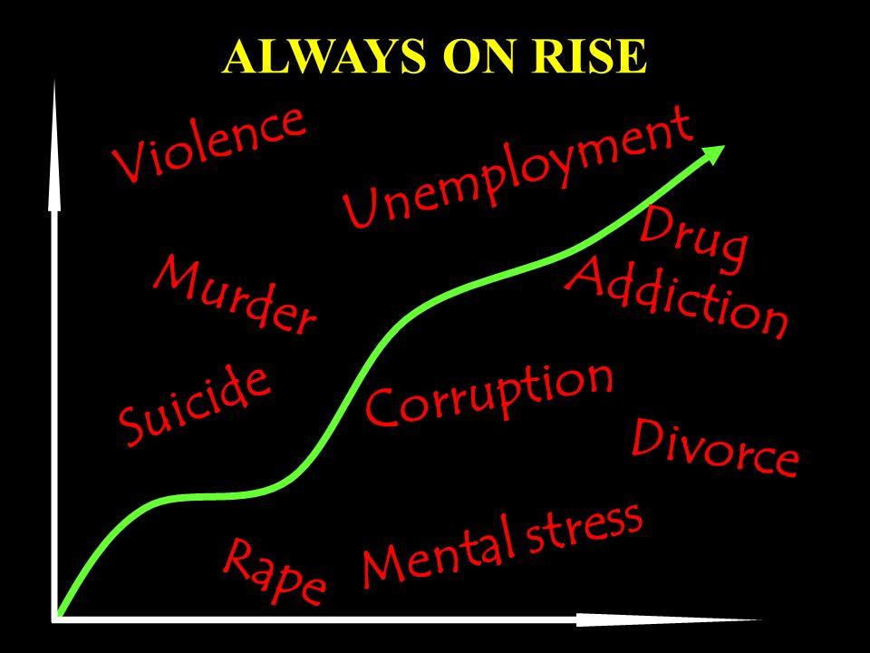 ALWAYS ON RISE Murder Violence Drug Addiction Rape Unemployment Corruption Mental stress Suicide Divorce