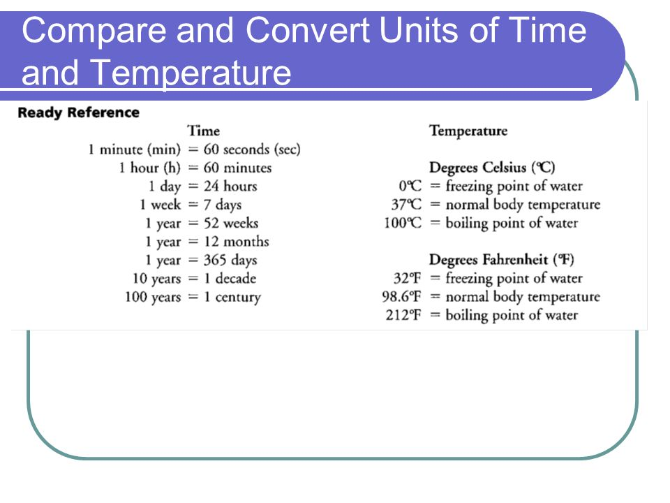 Compare and Convert Units of Time and Temperature