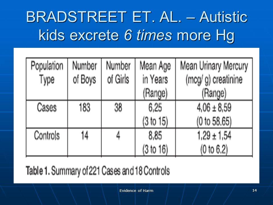Evidence of Harm 14 BRADSTREET ET. AL. – Autistic kids excrete 6 times more Hg