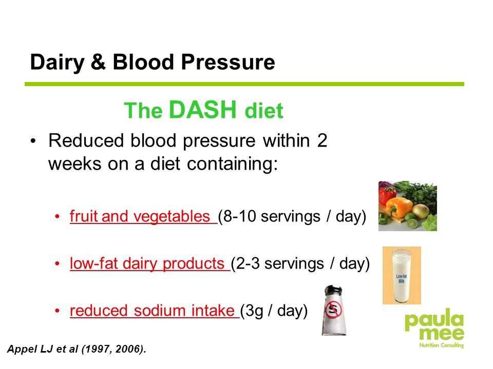 The DASH diet Reduced blood pressure within 2 weeks on a diet containing: fruit and vegetables (8-10 servings / day) low-fat dairy products (2-3 servings / day) reduced sodium intake (3g / day) Appel LJ et al (1997, 2006).