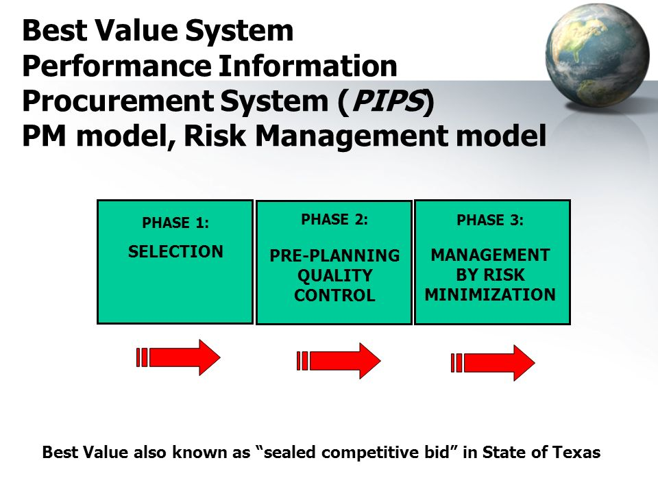 Best Value System Performance Information Procurement System (PIPS) PM model, Risk Management model PHASE 3: MANAGEMENT BY RISK MINIMIZATION PHASE 1: SELECTION PHASE 2: PRE-PLANNING QUALITY CONTROL Best Value also known as sealed competitive bid in State of Texas