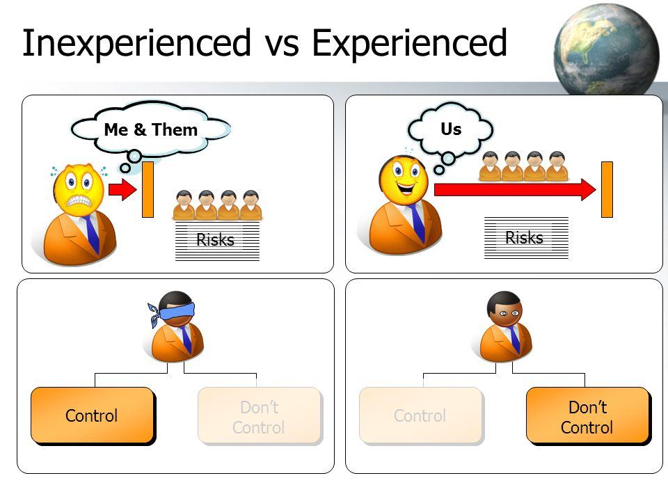 Inexperienced vs Experienced Us Risks Risks Control Dont Control Control Dont Control Me & Them