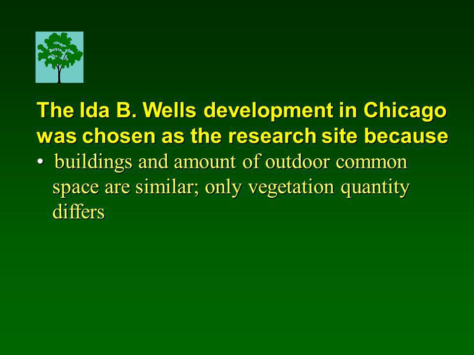 The Ida B. Wells development in Chicago was chosen as the research site because buildings and amount of outdoor common buildings and amount of outdoor