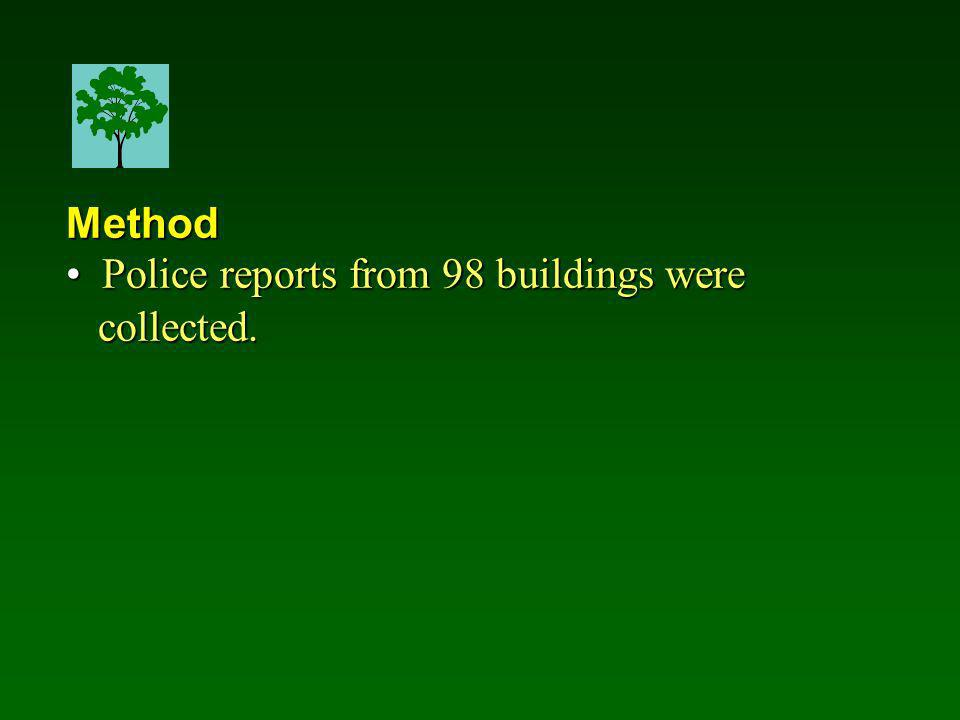 Method Police reports from 98 buildings were Police reports from 98 buildings were collected. collected.